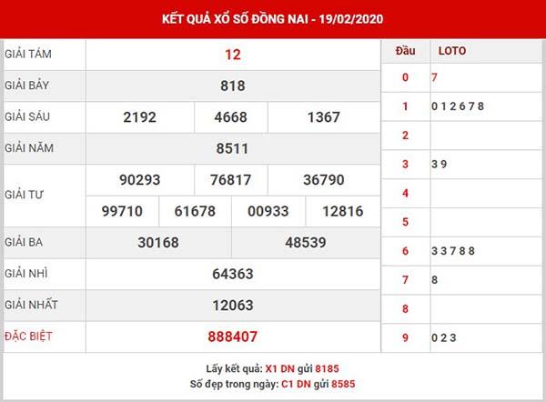 Soi cầu loto SX Đồng Nai thứ 4 ngày 26-02-2020