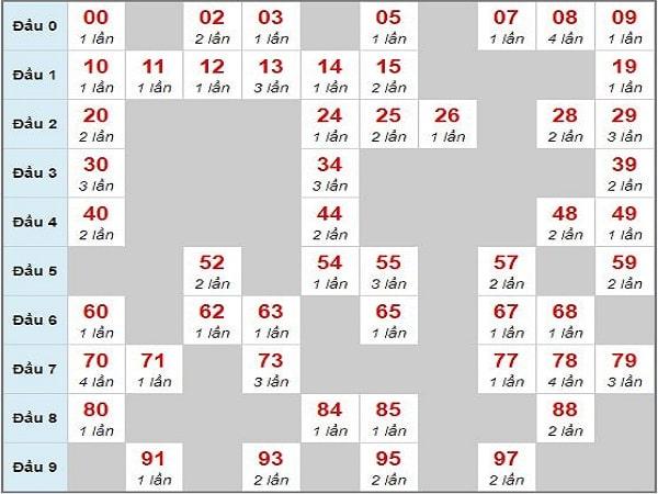 cau-mb-chay-3-ngay-5-3-2020-min