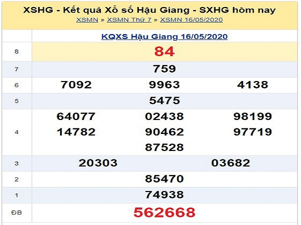 Soi cầu bạch thủ  KQXSHG- xổ số hậu giang  hôm nay ngày 23/05