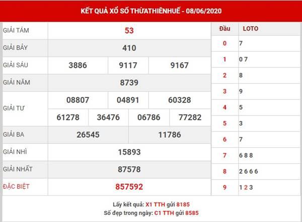 Soi cầu số đẹp XS Thừa Thiên Huế thứ 2 ngày 15-6-2020