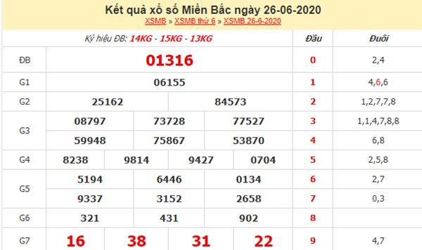 Soi cầu XSMB 27/6/2020 chốt lô số đẹp miền Bắc thứ 7