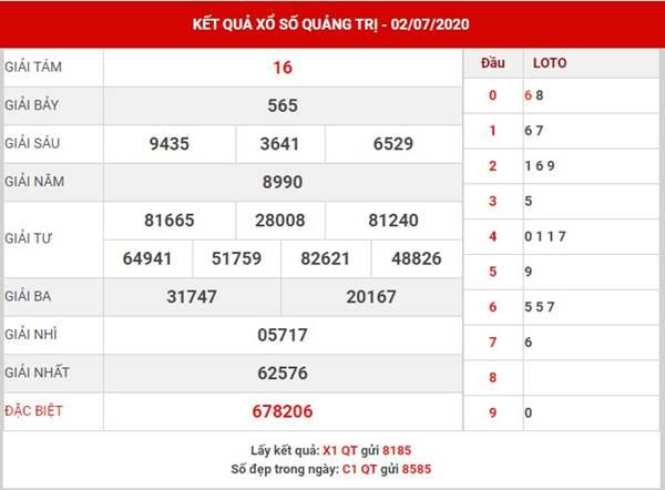 Soi cầu số đẹp kết quả XS Quảng Trị thứ 5 ngày 9-7-2020