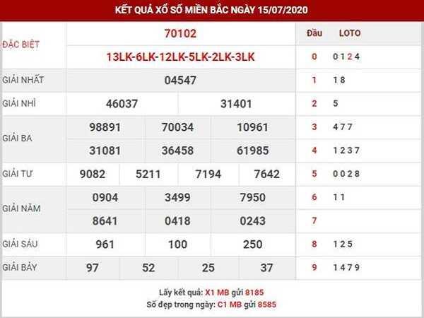Soi cầu bạch thủ KQXSMB- xổ số miền bắc ngày 16/07 chuẩn xác