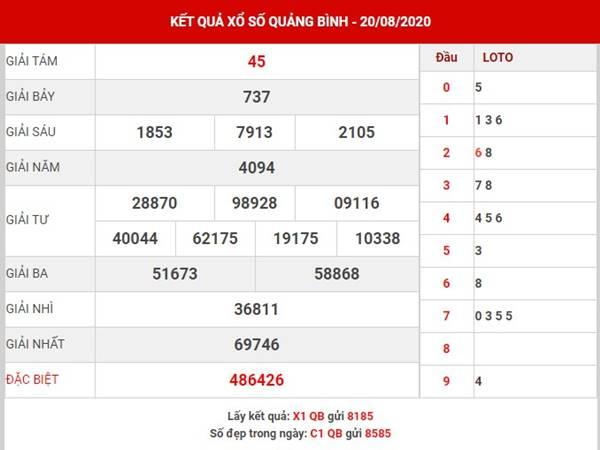 Soi cầu số đẹp SX Quảng Bình thứ 5 ngày 27-8-2020