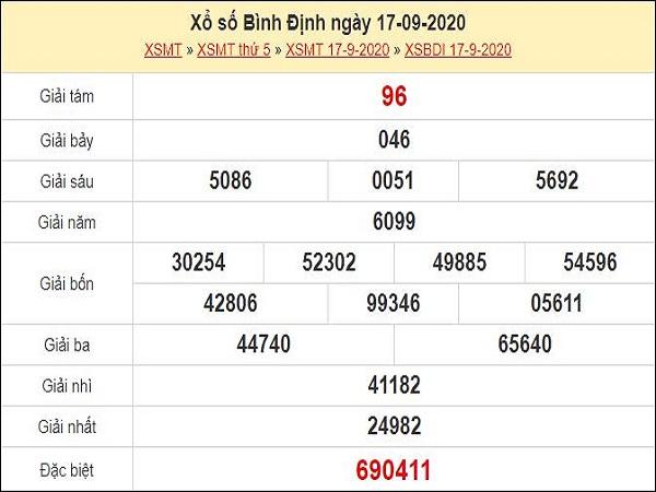 Soi cầu XSBDI 24/9/2020