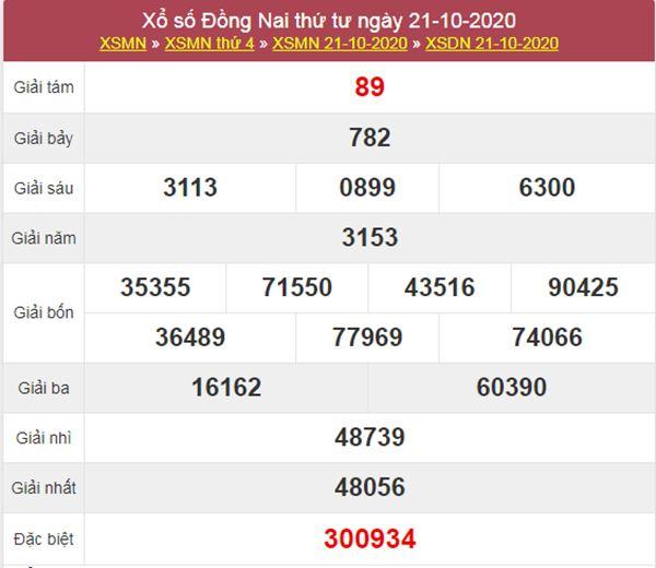 Soi cầu KQXS Đồng Nai 28/10/2020 thứ 4 cùng cao thủ
