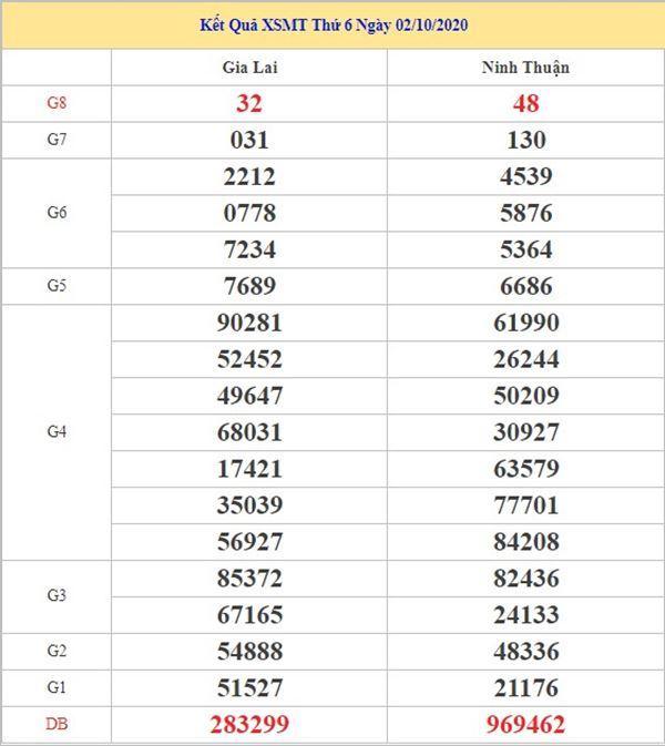 Soi cầu XSMT 9/10/2020 chốt lô miền Trung tỷ lệ trúng cao
