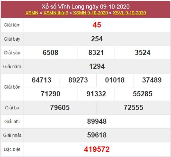 Soi cầu XSVL 16/10/2020 chốt lô số đẹp Vĩnh Long thứ 6