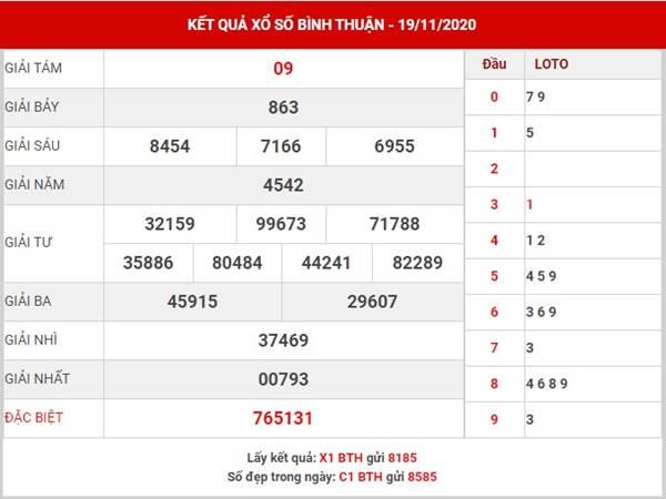 Soi cầu số đẹp SX Bình Thuận thứ 5 ngày 26/11/2020