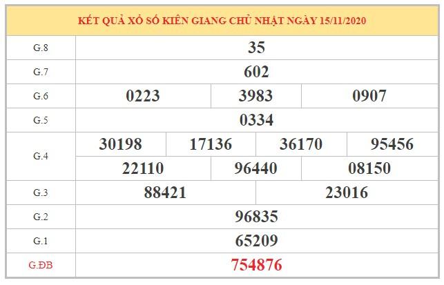 Soi cầu XSKG ngày 22/11/2020 dựa vào kết quả kỳ trước