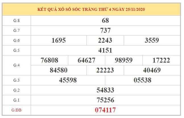 Soi cầu XSST ngày 02/12/2020 dựa trên kết quả kì trước