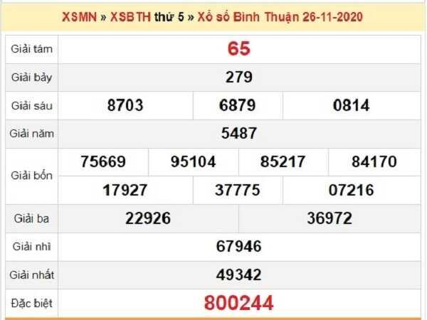 Soi cầu XSBT ngày 03/12/2020- xổ số bình thuận chính xác