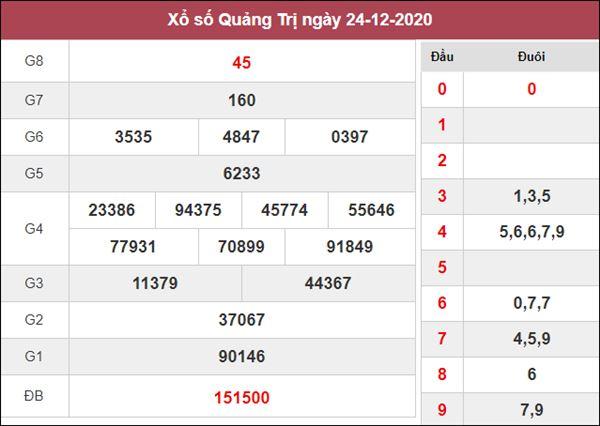 Soi cầu KQXS Quảng Trị 31/12/2020 chốt XSQT siêu chuẩn