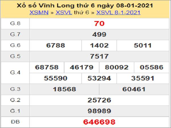 Soi cầu KQXSVL ngày 15/01/2021- xổ số vĩnh long hôm nay
