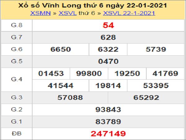 Soi cầu XSVL 29/1/2021