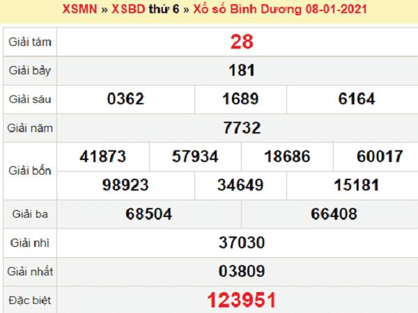 Soi cầu KQXSBD ngày 15/01/2021- xổ số bình dương