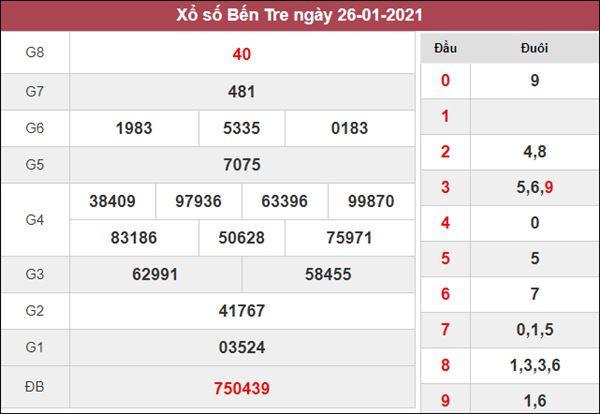 Soi cầu KQXS Bến Tre 2/2/2021 thứ 3 chốt lô VIP chuẩn xác