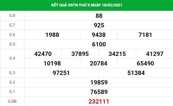 Soi cầu XS Tây Ninh chính xác thứ 5 ngày 25/02/2021