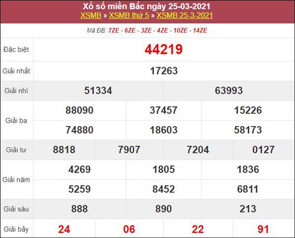 Soi cầu XSMB 26/3/2021 chốt bạch thủ lô miền Bắc cùng cao thủ