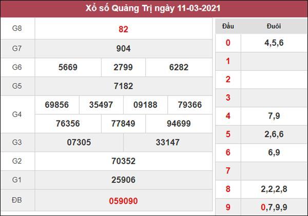 Soi cầu KQXS Quảng Trị 18/3/2021 hôm nay siêu chuẩn