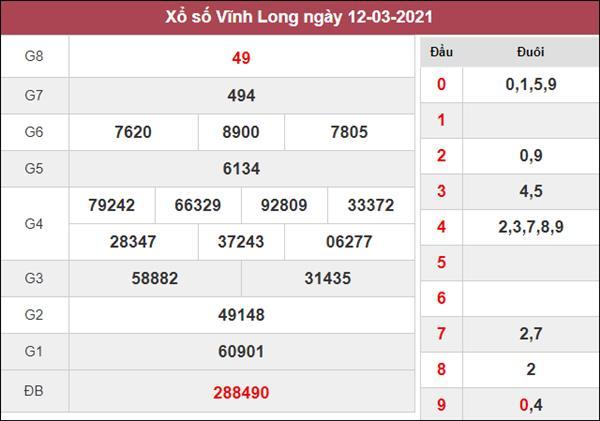 Soi cầu XSVL 19/3/2021 chốt bạch thủ lô Vĩnh Long thứ 6
