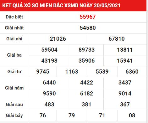 Soi cầu XSMB chính xác thứ 6 ngày 21/05/2021