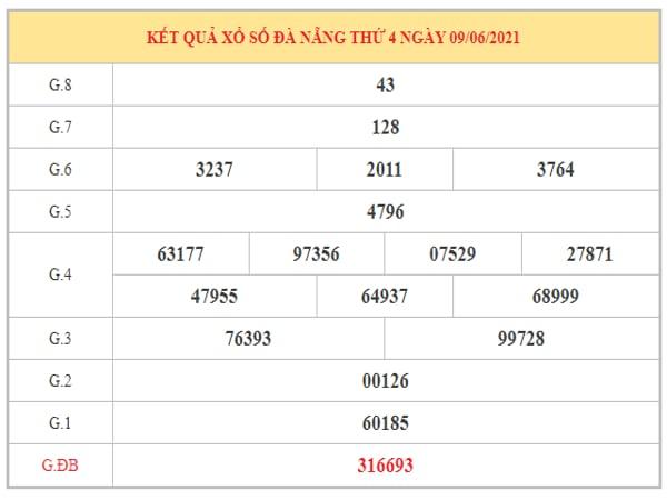 Soi cầu XSDNG ngày 12/6/2021 dựa trên kết quả kì trước