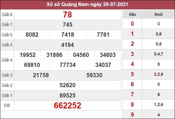 Soi cầu XSQNM 27/7/2021