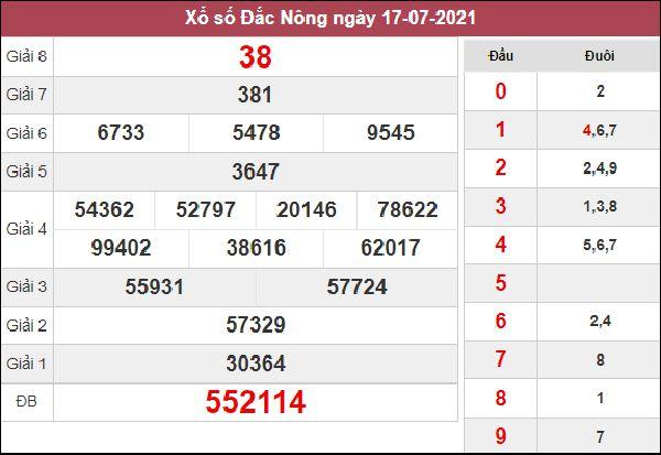 Soi cầu KQXS Đắc Nông 24/7/2021 chốt lô VIP cùng cao thủ