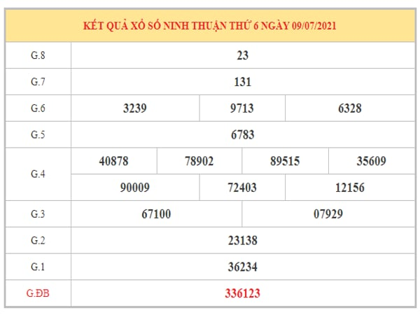 Soi cầu XSNT ngày 16/7/2021 dựa trên kết quả kì trước