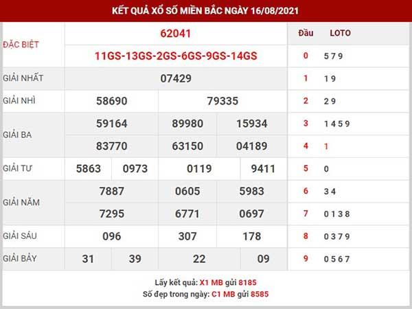 Soi cầu XSMB ngày 17/8/2021 - Soi cầu KQXS Quảng Ninh thứ 3