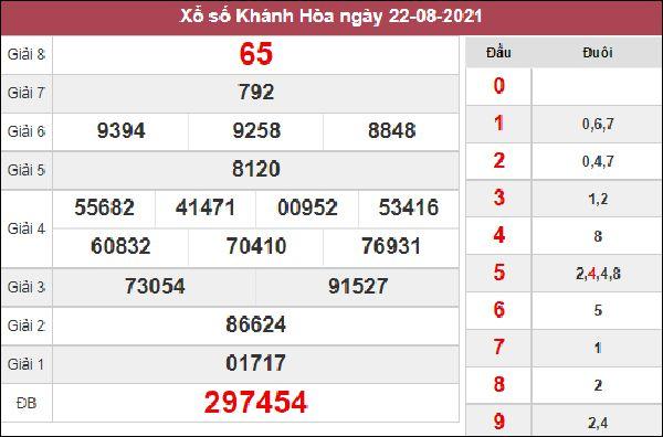 Soi cầu XSKH 25/8/2021 chốt bạch thủ lô Khánh Hoà chuẩn nhất