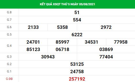 Soi cầu xổ số Quảng Trị 12/8/2021 hôm nay chính xác