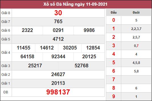 Soi cầu KQXSDNG ngày 15/9/2021 dựa trên kết quả kì trước